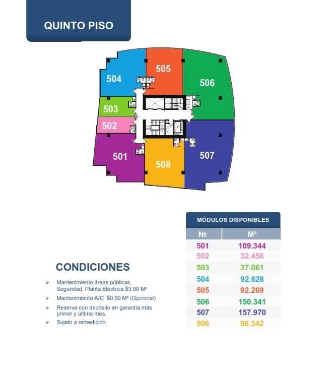 centro-america-kmc-bienes-raices-7299447 (17)