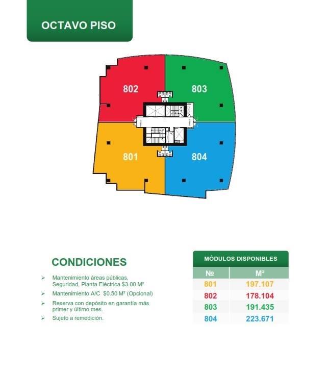 centro-america-kmc-bienes-raices-7299447 (20)